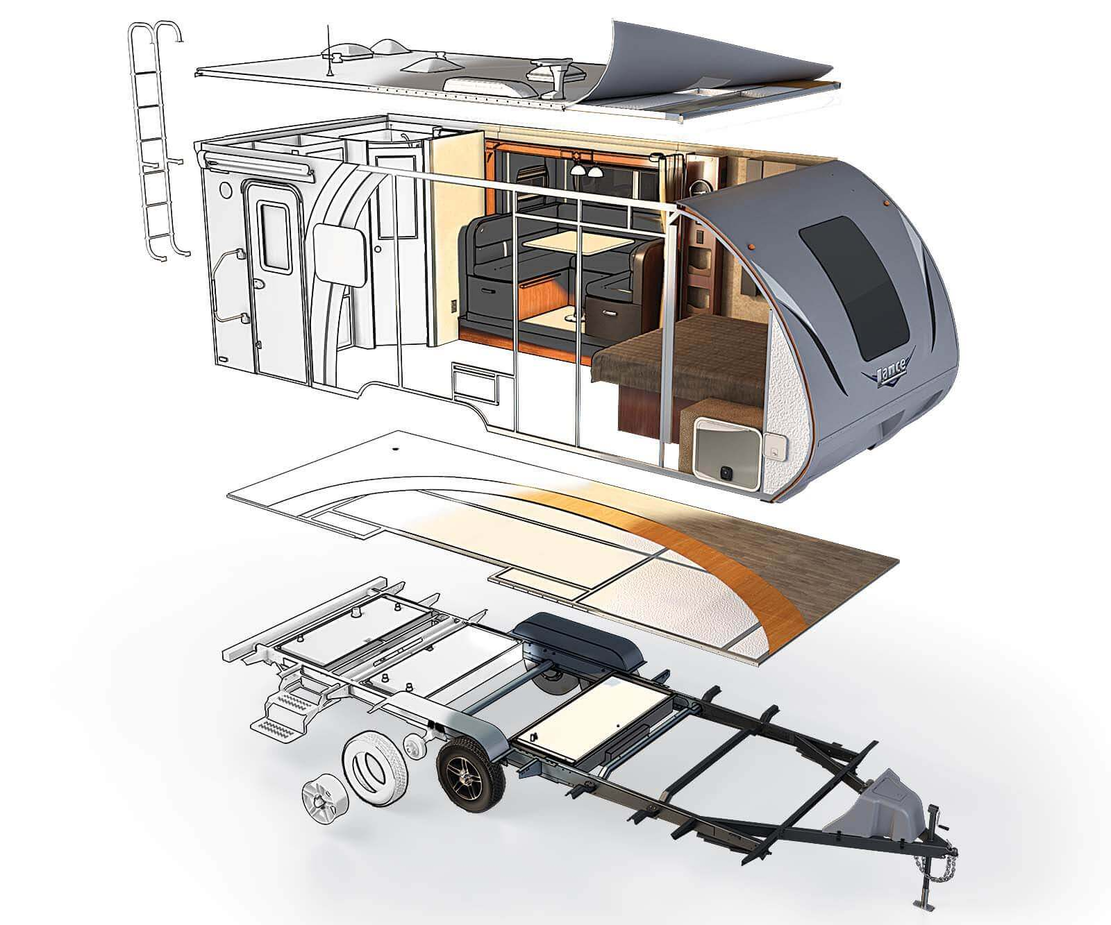 Lance Design & Construction | Legendary Quality Sets Lance Camper