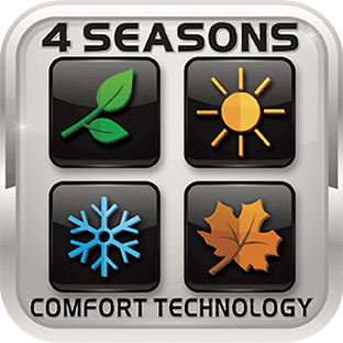 ... Lance Four Seasons Certified option that includes along with standard  dual pane windows and advanced ducted heating: water heater bypass and  winterizing ...